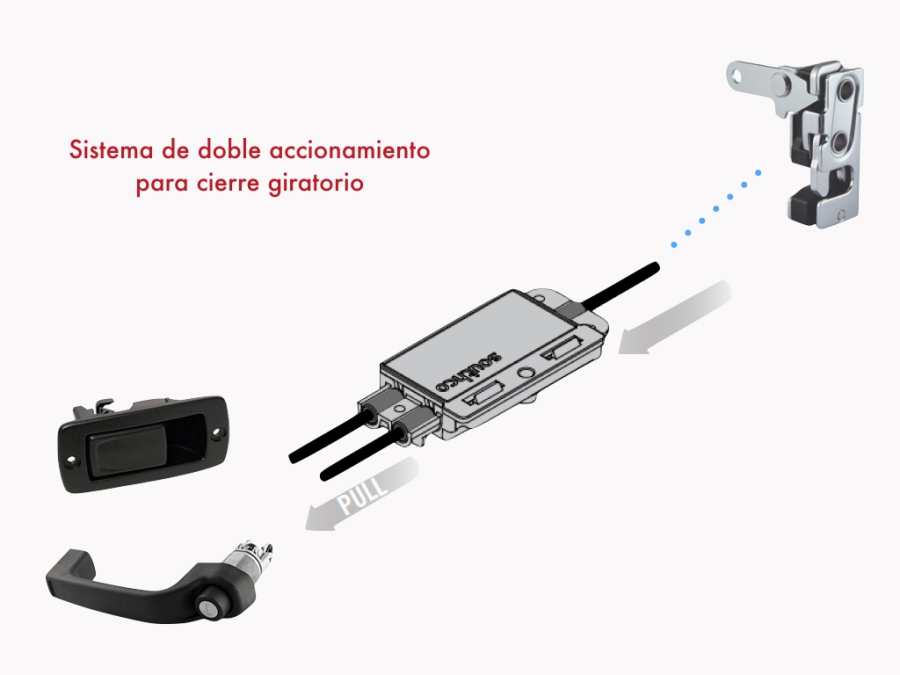 Nuevo Southco AC-05-301-11.002